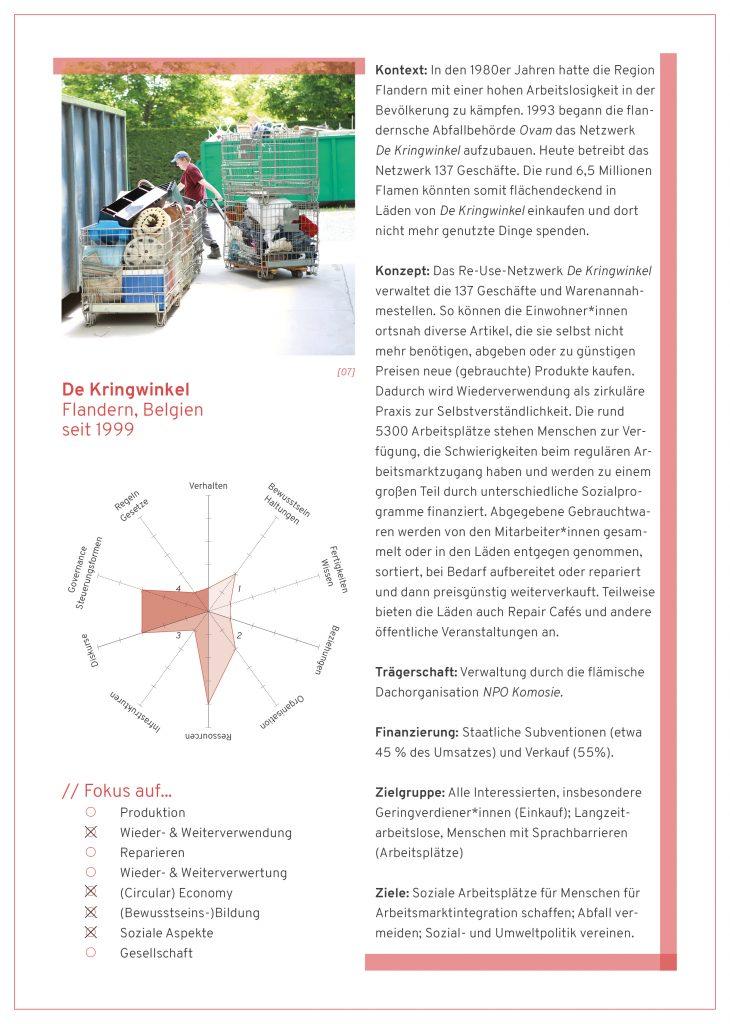 "Projektkarte zu Case Study ""Orte zirkulärer Praxis"""